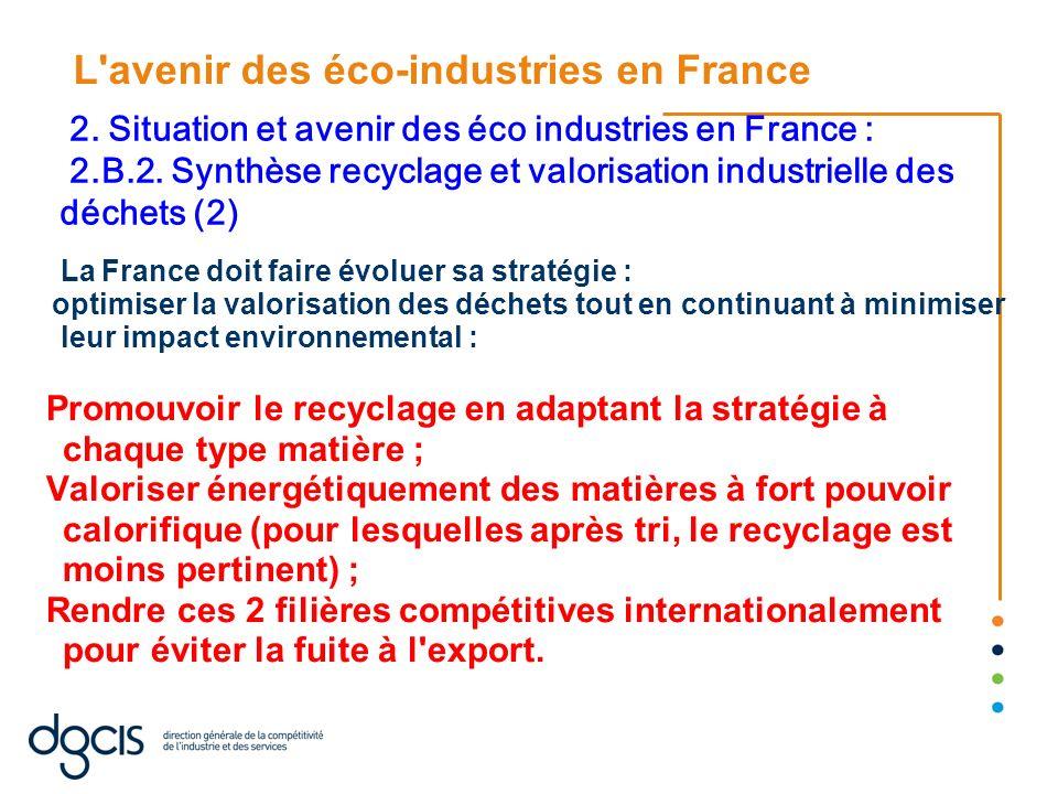 2. Situation et avenir des éco industries en France : 2.B.2. Synthèse recyclage et valorisation industrielle des déchets (2) La France doit faire évol