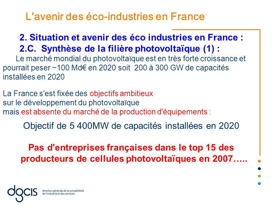 L'avenir des éco-industries en France Le marché mondial du photovoltaïque est en très forte croissance et pourrait peser ~100 Md en 2020 soit 200 à 30