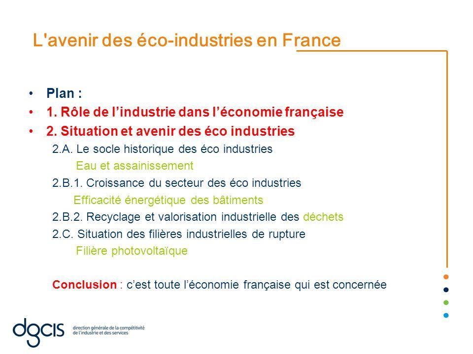 L'avenir des éco-industries en France Plan : 1. Rôle de lindustrie dans léconomie française 2. Situation et avenir des éco industries 2.A. Le socle hi