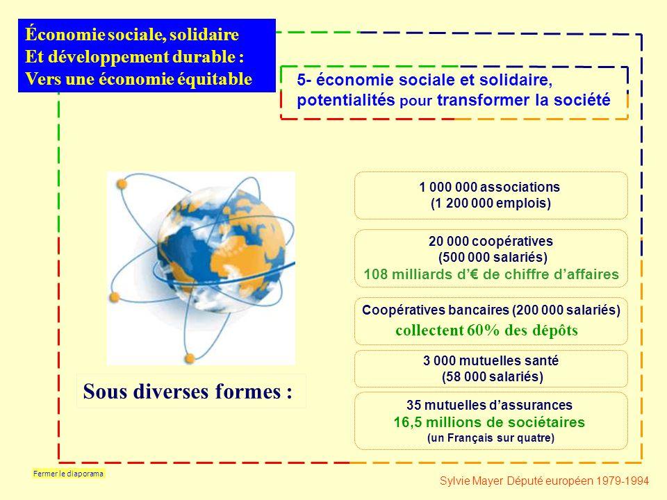 Fermer le diaporama 1 000 000 associations (1 200 000 emplois) 20 000 coopératives (500 000 salariés) 108 milliards d de chiffre daffaires 3 000 mutuelles santé (58 000 salariés) Coopératives bancaires (200 000 salariés) collectent 60% des dépôts 35 mutuelles dassurances 16,5 millions de sociétaires (un Français sur quatre) Sous diverses formes : Économie sociale, solidaire Et développement durable : Vers une économie équitable 5- économie sociale et solidaire, potentialités pour transformer la société Sylvie Mayer Député européen 1979-1994
