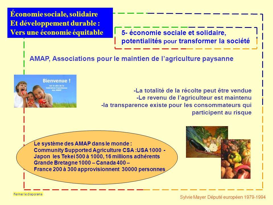 Fermer le diaporama AMAP, Associations pour le maintien de lagriculture paysanne -La totalité de la récolte peut être vendue -Le revenu de lagriculteur est maintenu -la transparence existe pour les consommateurs qui participent au risque Le système des AMAP dans le monde : Community Supported Agriculture CSA :USA 1000 - Japon les Tekei 500 à 1000, 16 millions adhérents Grande Bretagne 1000 – Canada 400 – France 200 à 300 approvisionnent 30000 personnes Économie sociale, solidaire Et développement durable : Vers une économie équitable 5- économie sociale et solidaire, potentialités pour transformer la société Sylvie Mayer Député européen 1979-1994