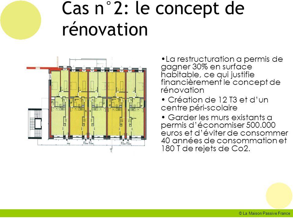 © La Maison Passive France Cas n°2: le concept de rénovation La restructuration a permis de gagner 30% en surface habitable, ce qui justifie financièr