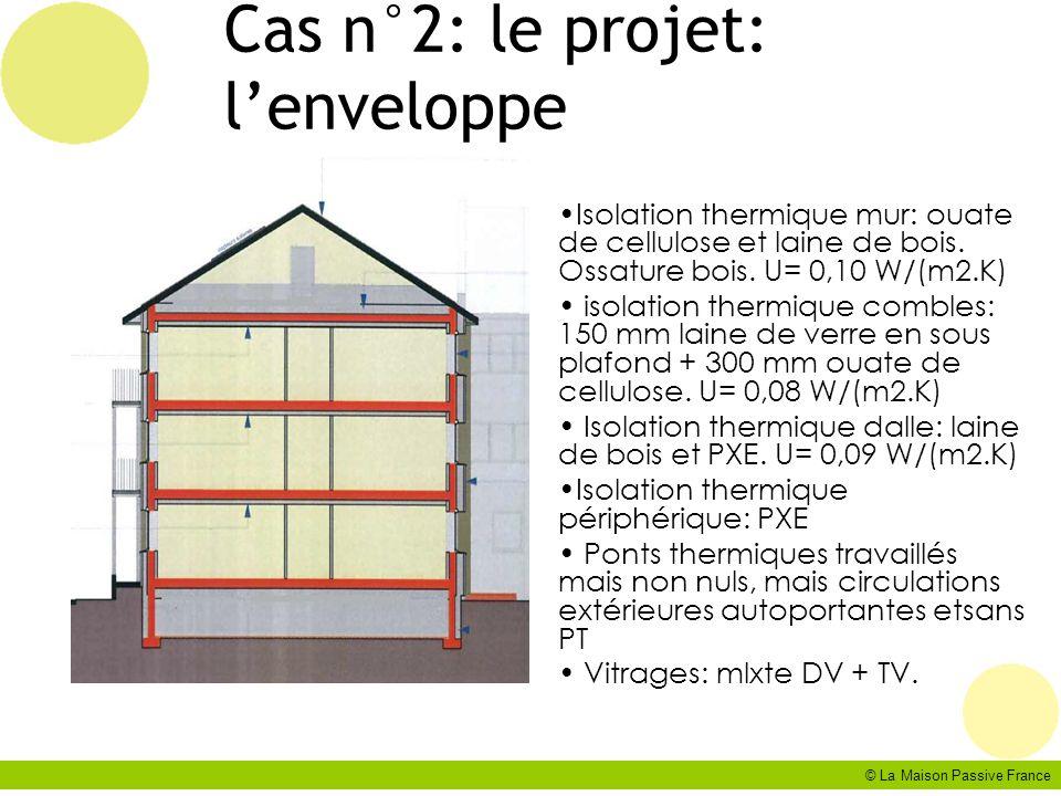 © La Maison Passive France Cas n°2: le projet: lenveloppe Isolation thermique mur: ouate de cellulose et laine de bois. Ossature bois. U= 0,10 W/(m2.K