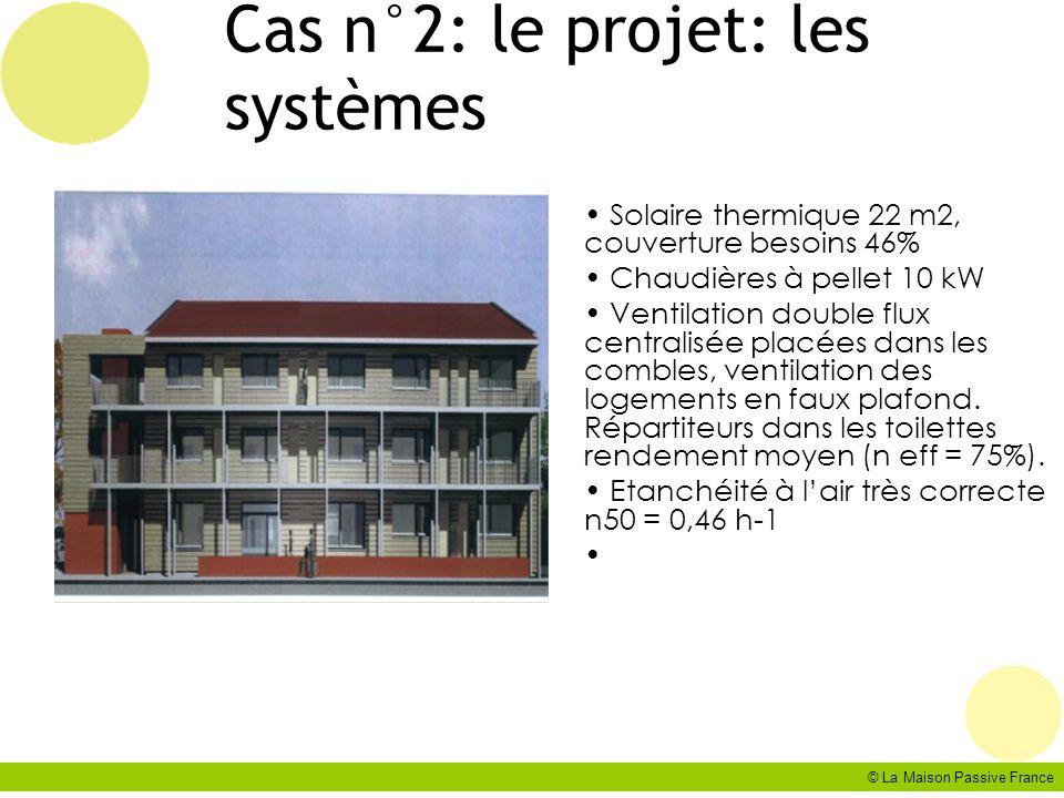 © La Maison Passive France Cas n°2: le projet: les systèmes Solaire thermique 22 m2, couverture besoins 46% Chaudières à pellet 10 kW Ventilation doub