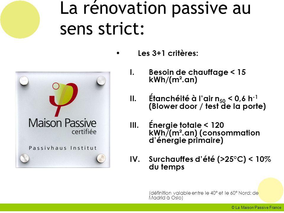 © La Maison Passive France EnerPHit en rénovation: Officiel au 01.06.2011 Soit sur des critères globaux: I.Q H < 25 kWh / (m²a) II.Valeur limite : n 50 1,0 h -1 Valeur cible : n 50 0,6 h -1 III.Q P 120 kWh/m²a + ((Q H - 15 kWh/(m²a)) * 1.2) IV.Fréquence des surchauffes (> 25 °C) 10 % (définition valable entre le 40° et le 60° Nord: de Madrid à Oslo)