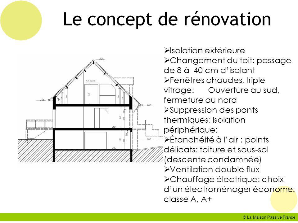 © La Maison Passive France Le concept de rénovation Isolation extérieure Changement du toit: passage de 8 à 40 cm disolant Fenêtres chaudes, triple vi