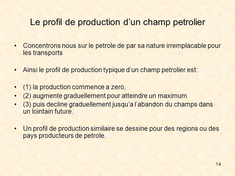 14 Le profil de production dun champ petrolier Concentrons nous sur le petrole de par sa nature irremplacable pour les transports Ainsi le profil de production typique dun champ petrolier est: (1) la production commence a zero, (2) augmente graduellement pour atteindre un maximum (3) puis decline graduellement jusqua labandon du champs dans un lointain future.