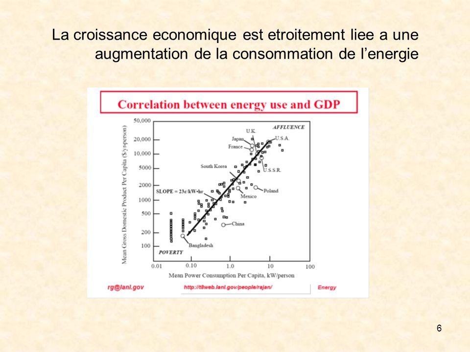 6 La croissance economique est etroitement liee a une augmentation de la consommation de lenergie