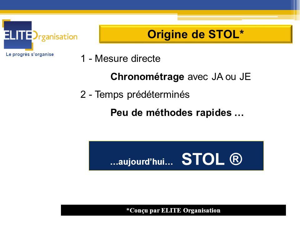 Le progrès sorganise Origine de STOL* 1 - Mesure directe Chronométrage avec JA ou JE 2 - Temps prédéterminés Peu de méthodes rapides … *Conçu par ELIT