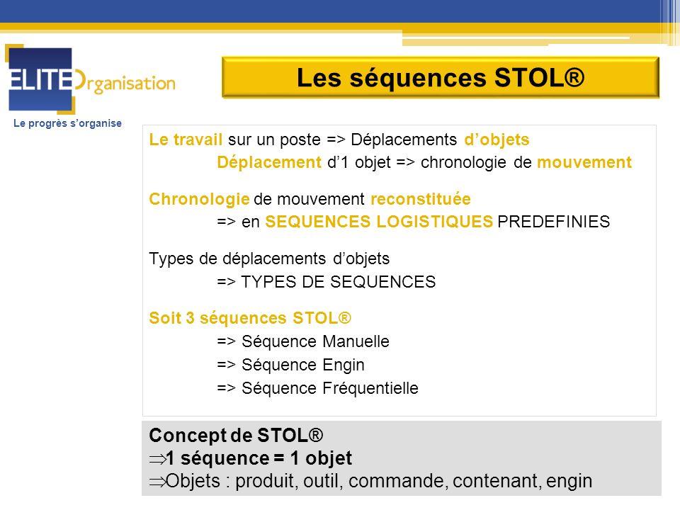 Le progrès sorganise Les séquences STOL® Le travail sur un poste => Déplacements dobjets Déplacement d1 objet => chronologie de mouvement Chronologie