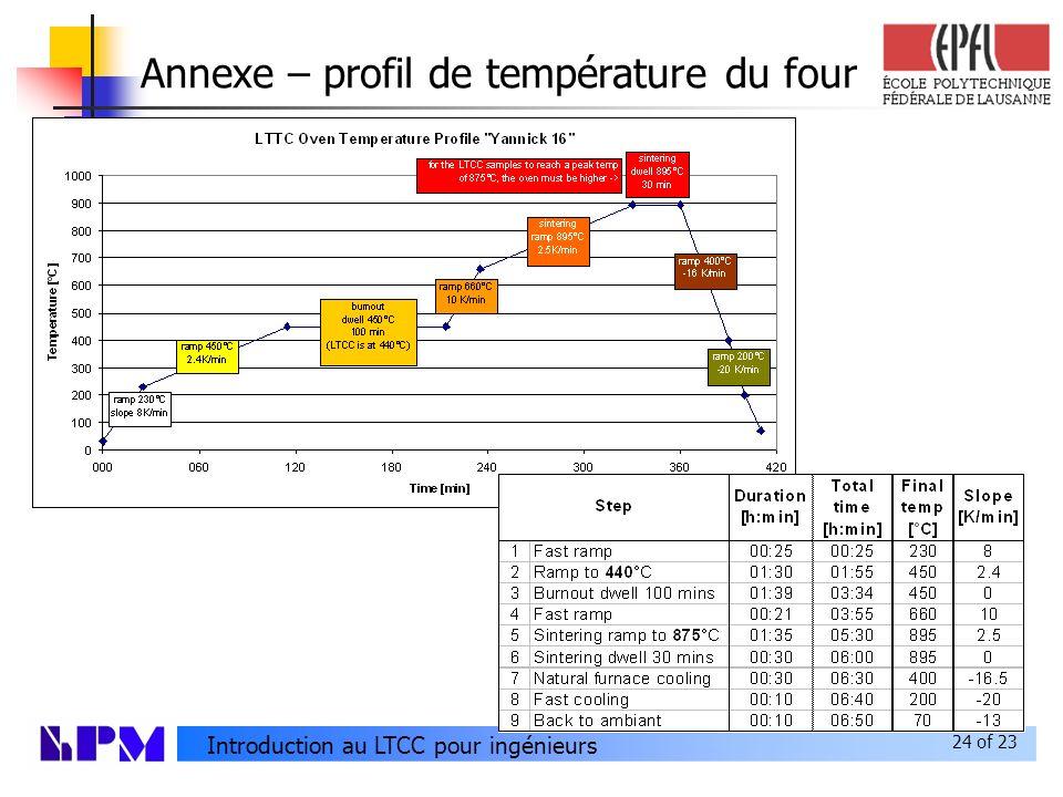 24 of 23 Introduction au LTCC pour ingénieurs Annexe – profil de température du four