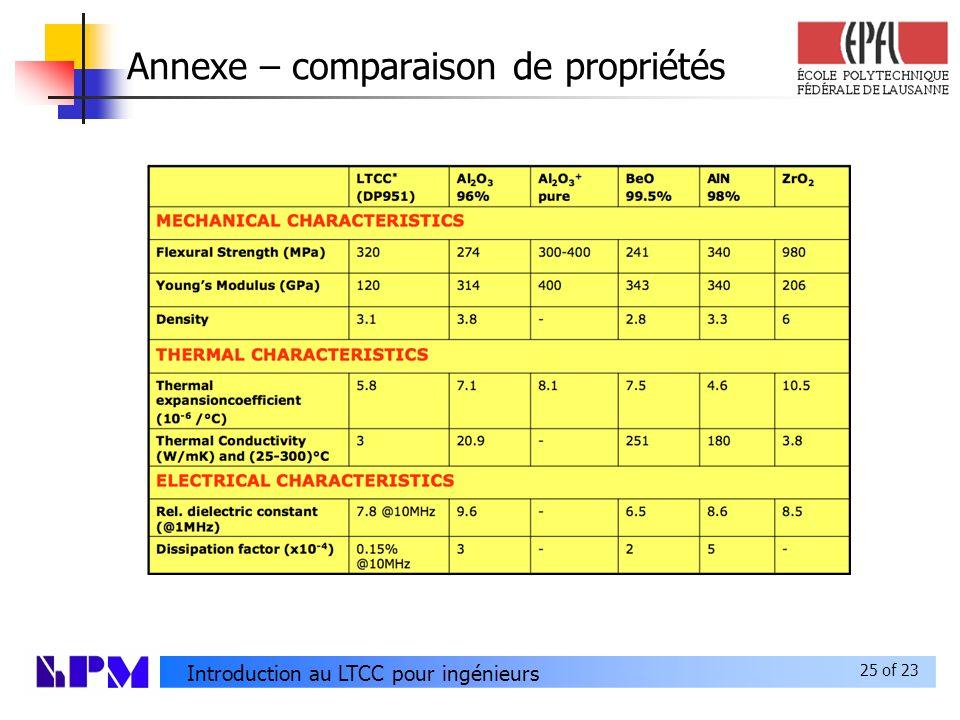 25 of 23 Introduction au LTCC pour ingénieurs Annexe – comparaison de propriétés