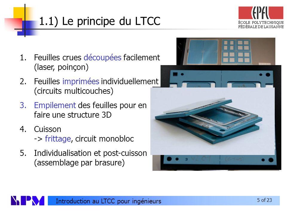 5 of 23 Introduction au LTCC pour ingénieurs 1.1) Le principe du LTCC 1.Feuilles crues découpées facilement (laser, poinçon) 2.Feuilles imprimées individuellement (circuits multicouches) 3.Empilement des feuilles pour en faire une structure 3D 4.Cuisson -> frittage, circuit monobloc 5.Individualisation et post-cuisson (assemblage par brasure)
