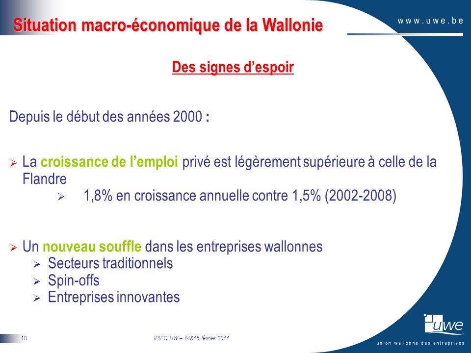 IPIEQ HW – 14&15 février 2011 10 Des signes despoir Depuis le début des années 2000 : La croissance de lemploi privé est légèrement supérieure à celle de la Flandre 1,8% en croissance annuelle contre 1,5% (2002-2008) Un nouveau souffle dans les entreprises wallonnes Secteurs traditionnels Spin-offs Entreprises innovantes Situation macro-économique de la Wallonie