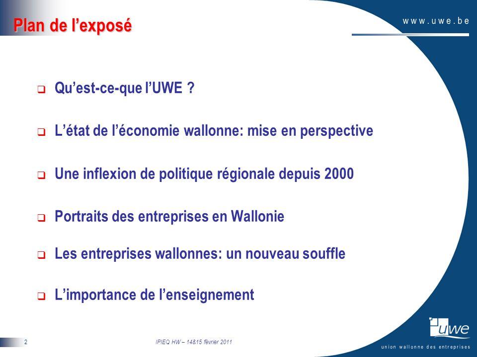 IPIEQ HW – 14&15 février 2011 3 LUnion Wallonne des Entreprises Quest-ce que lUWE .