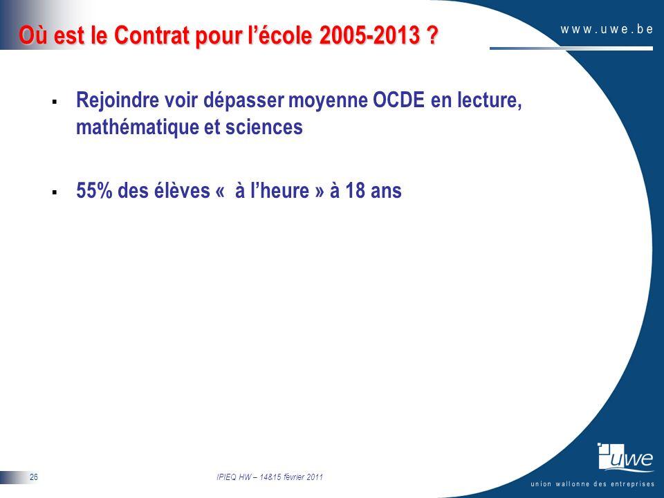 IPIEQ HW – 14&15 février 2011 26 Où est le Contrat pour lécole 2005-2013 .