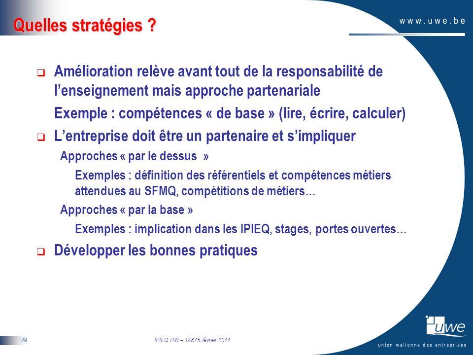 IPIEQ HW – 14&15 février 2011 29 Quelles stratégies .