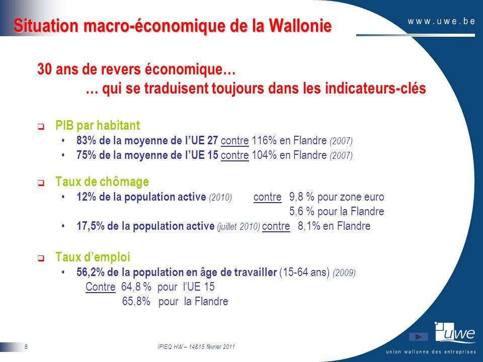 IPIEQ HW – 14&15 février 2011 27 Enseignement = avenir de léconomie wallonne Dans une société de la connaissance où les besoins en diplômés sont croissants Exemple : travailleurs selon le diplôme WallonieFlandre Universitaire supérieur37%42% court Fin secondaire42%42% Secondaire inférieur21%16% primaire