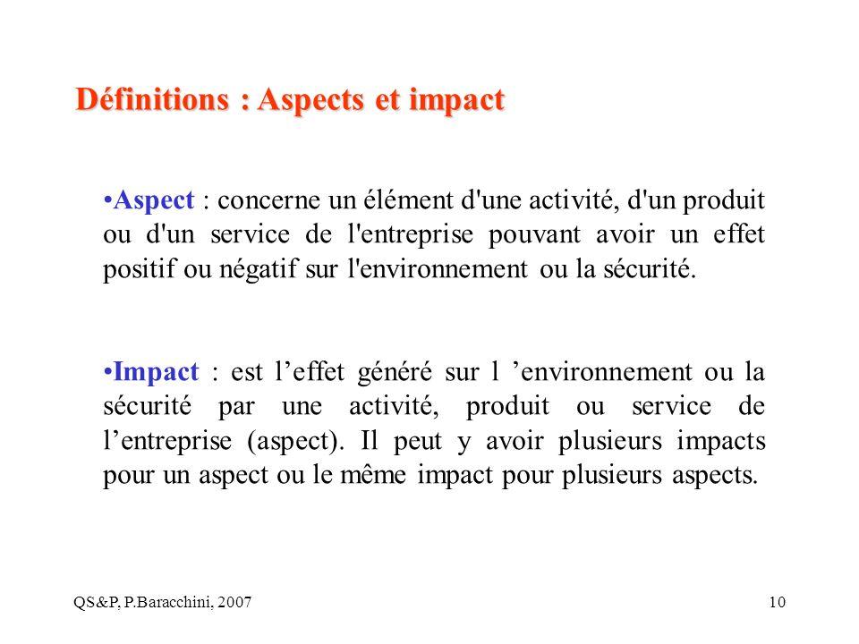 QS&P, P.Baracchini, 200710 Définitions : Aspects et impact Aspect : concerne un élément d'une activité, d'un produit ou d'un service de l'entreprise p
