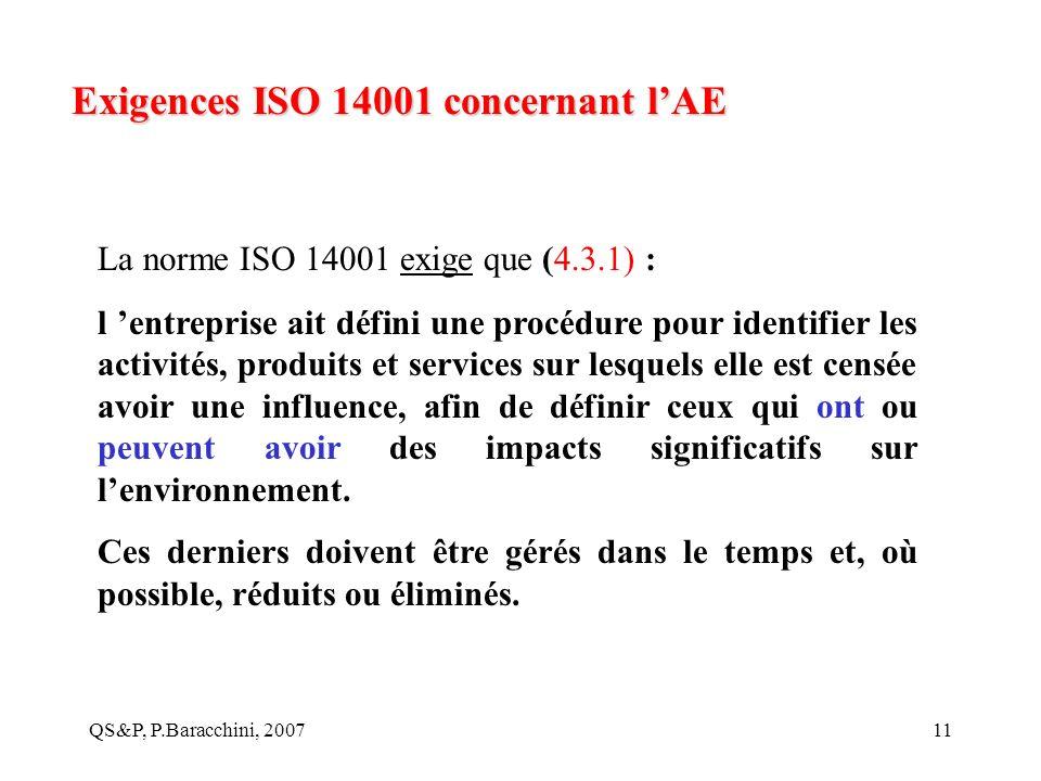 QS&P, P.Baracchini, 200711 Exigences ISO 14001 concernant lAE La norme ISO 14001 exige que (4.3.1) : l entreprise ait défini une procédure pour identi