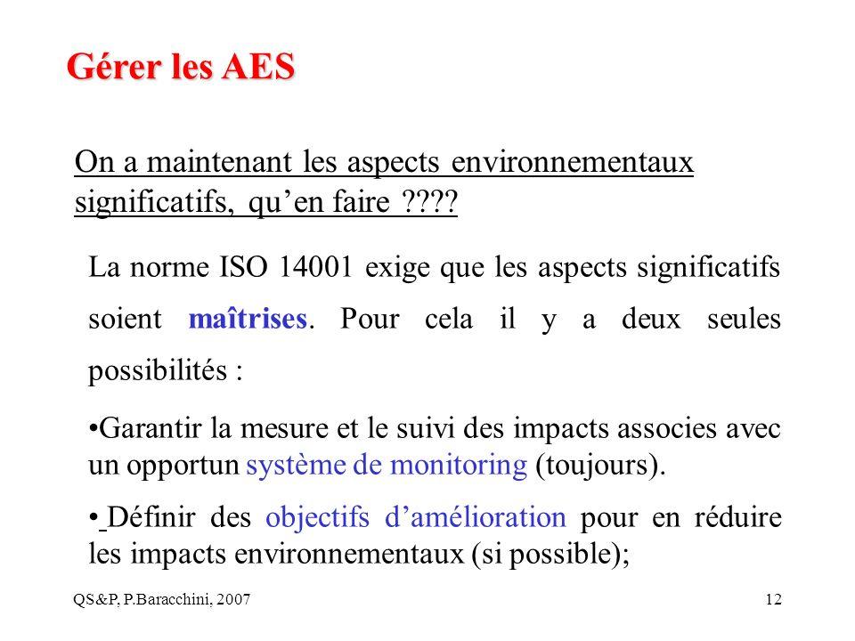 QS&P, P.Baracchini, 200712 On a maintenant les aspects environnementaux significatifs, quen faire ???? La norme ISO 14001 exige que les aspects signif