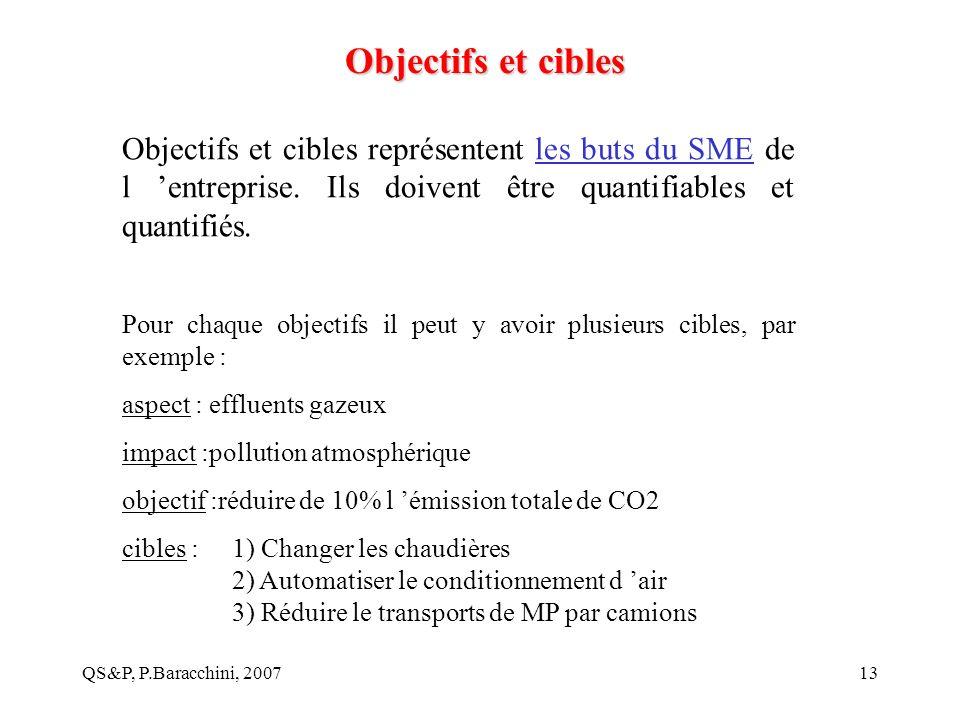 QS&P, P.Baracchini, 200713 Objectifs et cibles Objectifs et cibles représentent les buts du SME de l entreprise. Ils doivent être quantifiables et qua