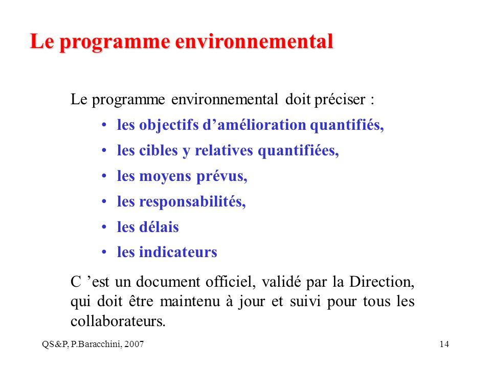 QS&P, P.Baracchini, 200714 Le programme environnemental Le programme environnemental doit préciser : les objectifs damélioration quantifiés, les cible