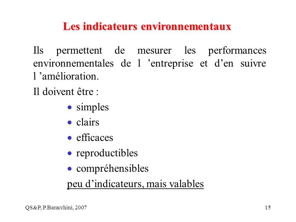 QS&P, P.Baracchini, 200715 Les indicateurs environnementaux Ils permettent de mesurer les performances environnementales de l entreprise et den suivre