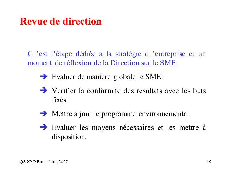 QS&P, P.Baracchini, 200719 Revue de direction C est létape dédiée à la stratégie d entreprise et un moment de réflexion de la Direction sur le SME: Ev