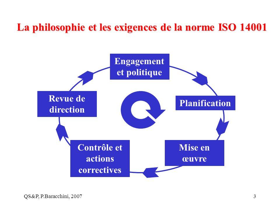 QS&P, P.Baracchini, 20073 La philosophie et les exigences de la norme ISO 14001 Engagement et politique Planification Revue de direction Mise en œuvre