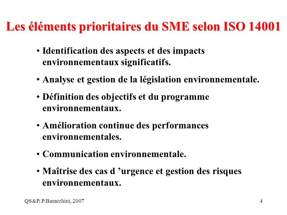 QS&P, P.Baracchini, 20074 Les éléments prioritaires du SME selon ISO 14001 Identification des aspects et des impacts environnementaux significatifs. A