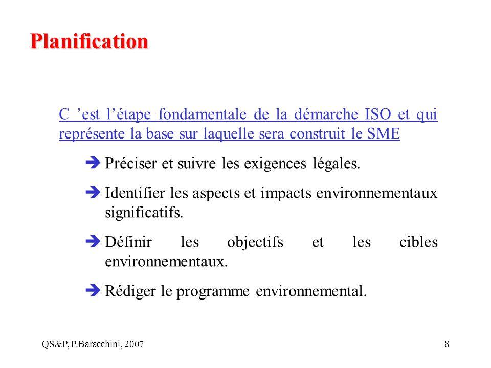 QS&P, P.Baracchini, 20078 Planification C est létape fondamentale de la démarche ISO et qui représente la base sur laquelle sera construit le SME Préc