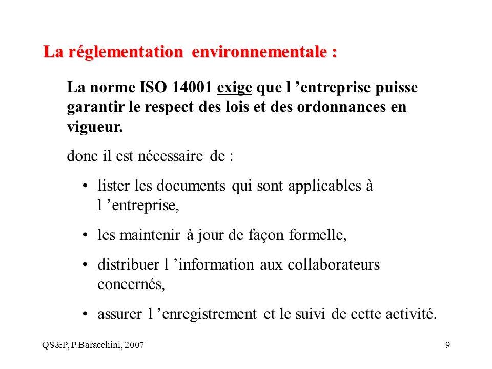 QS&P, P.Baracchini, 200710 Définitions : Aspects et impact Aspect : concerne un élément d une activité, d un produit ou d un service de l entreprise pouvant avoir un effet positif ou négatif sur l environnement ou la sécurité.