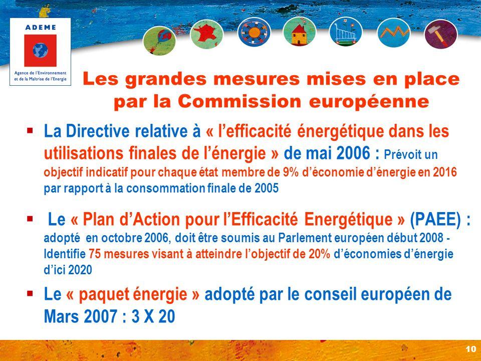 10 Les grandes mesures mises en place par la Commission européenne La Directive relative à « lefficacité énergétique dans les utilisations finales de
