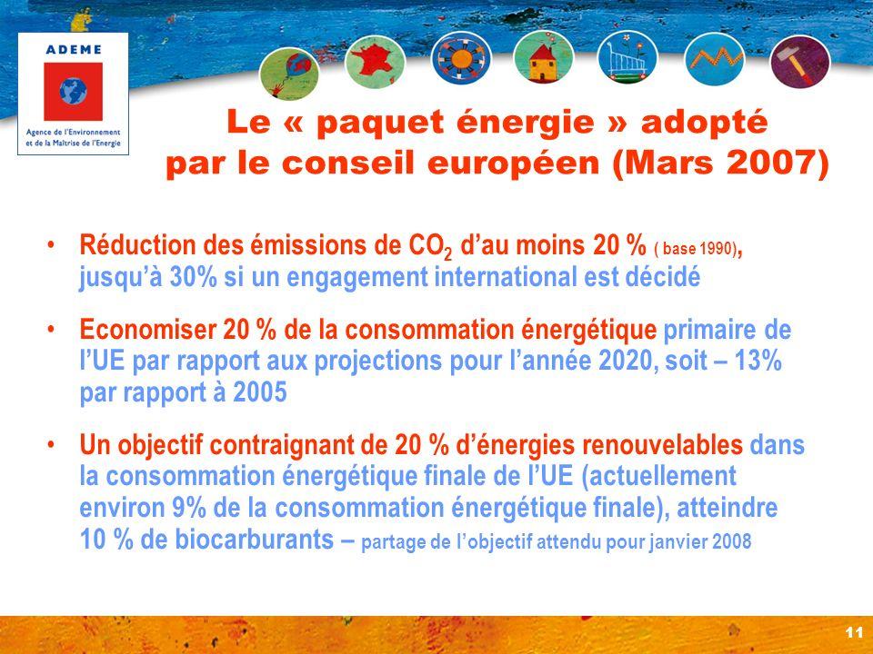 11 Le « paquet énergie » adopté par le conseil européen (Mars 2007) Réduction des émissions de CO 2 dau moins 20 % ( base 1990), jusquà 30% si un enga