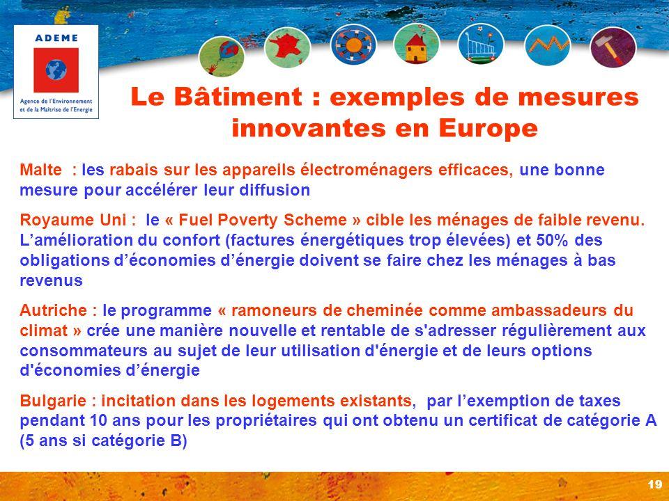 19 Le Bâtiment : exemples de mesures innovantes en Europe Malte : les rabais sur les appareils électroménagers efficaces, une bonne mesure pour accélé