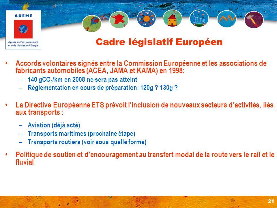 21 Cadre législatif Européen Accords volontaires signés entre la Commission Européenne et les associations de fabricants automobiles (ACEA, JAMA et KA