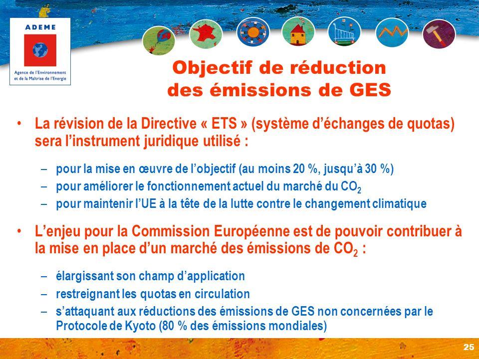 25 Objectif de réduction des émissions de GES La révision de la Directive « ETS » (système déchanges de quotas) sera linstrument juridique utilisé : –