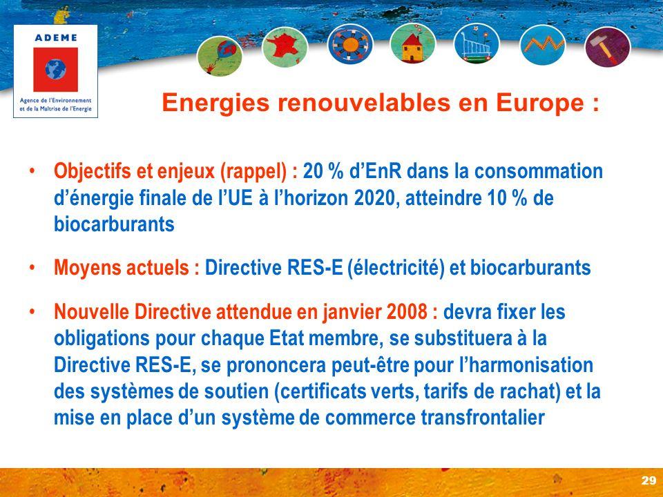 29 Energies renouvelables en Europe : Objectifs et enjeux (rappel) : 20 % dEnR dans la consommation dénergie finale de lUE à lhorizon 2020, atteindre