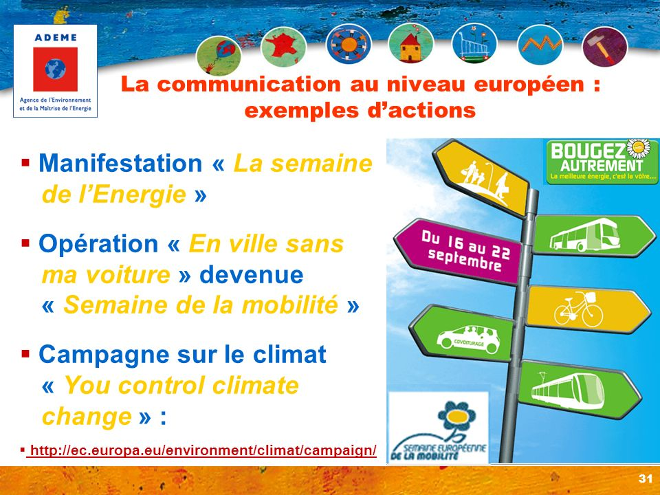 31 La communication au niveau européen : exemples dactions Manifestation « La semaine de lEnergie » Opération « En ville sans ma voiture » devenue « S
