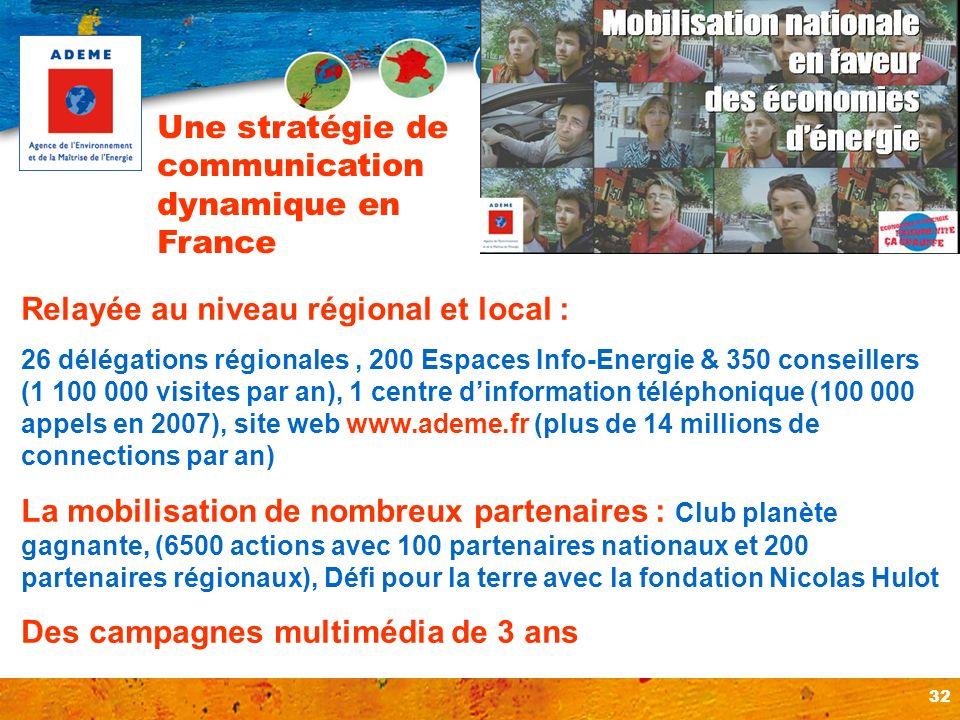 32 Une stratégie de communication dynamique en France Relayée au niveau régional et local : 26 délégations régionales, 200 Espaces Info-Energie & 350