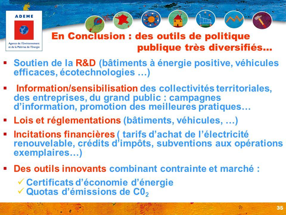 35 Soutien de la R&D (bâtiments à énergie positive, véhicules efficaces, écotechnologies …) Information/sensibilisation des collectivités territoriale