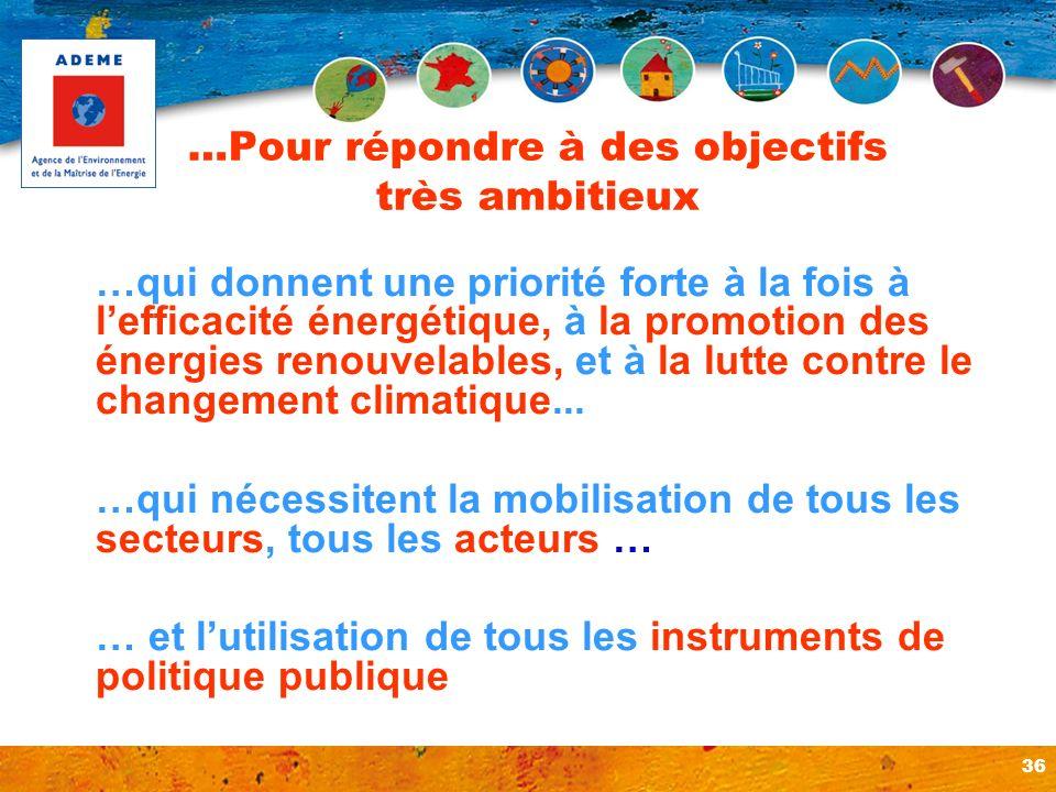 36 …Pour répondre à des objectifs très ambitieux …qui donnent une priorité forte à la fois à lefficacité énergétique, à la promotion des énergies reno