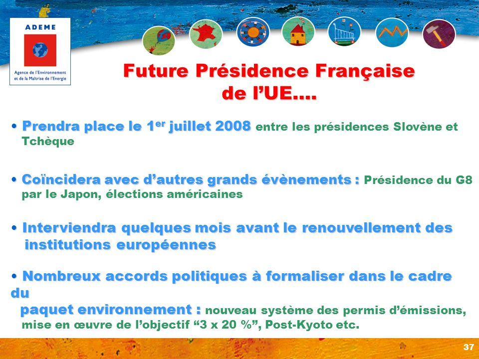 37 Future Présidence Française de lUE…. Prendra place le 1 er juillet 2008 Prendra place le 1 er juillet 2008 entre les présidences Slovène et Tchèque
