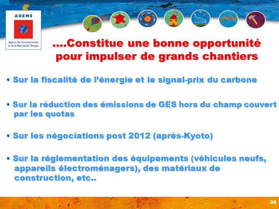 38 ….Constitue une bonne opportunité pour impulser de grands chantiers Sur la fiscalité de lénergie et le signal-prix du carbone Sur la fiscalité de l