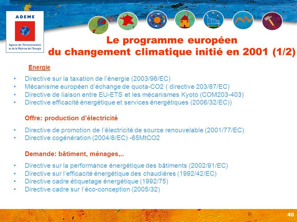 40 Le programme européen du changement climatique initié en 2001 (1/2) Energie Directive sur la taxation de lénergie (2003/96/EC) Mécanisme européen d