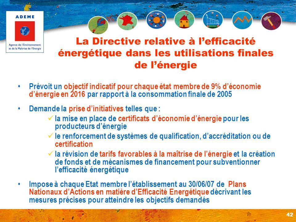 42 La Directive relative à lefficacité énergétique dans les utilisations finales de lénergie Prévoit un objectif indicatif pour chaque état membre de