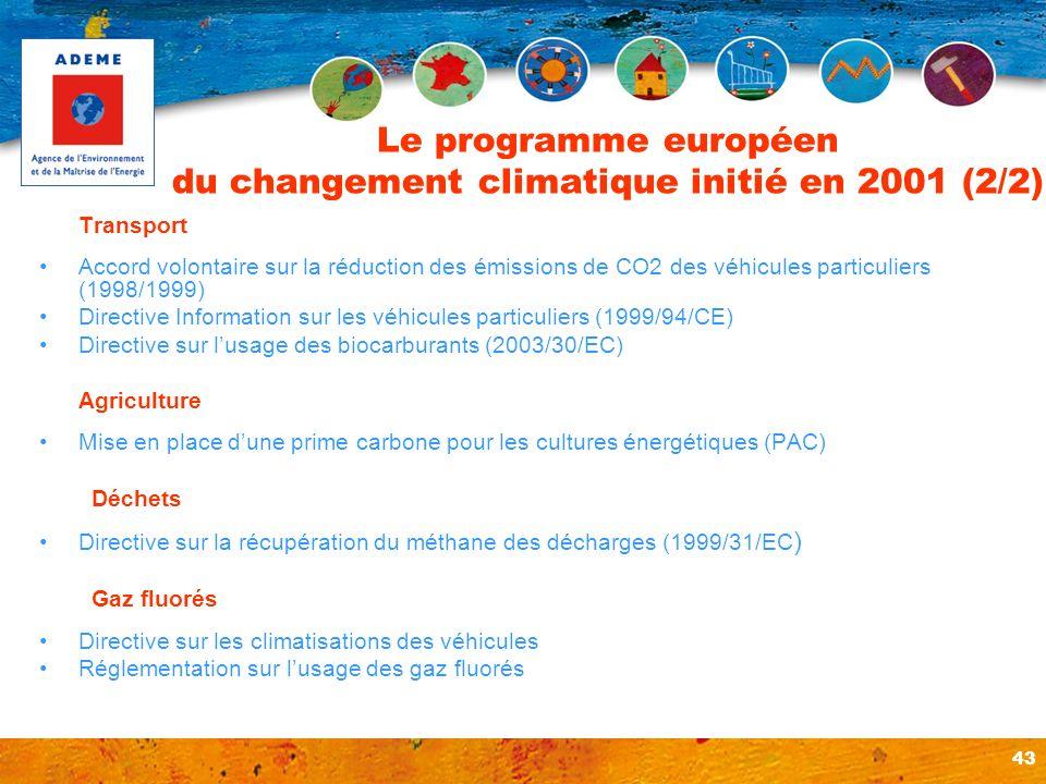43 Le programme européen du changement climatique initié en 2001 (2/2) Transport Accord volontaire sur la réduction des émissions de CO2 des véhicules