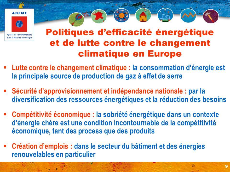 9 Politiques defficacité énergétique et de lutte contre le changement climatique en Europe Lutte contre le changement climatique : la consommation dén