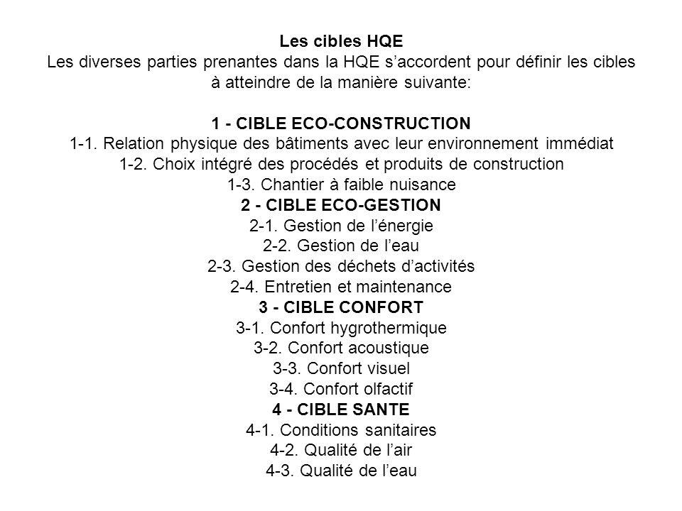 Les cibles HQE Les diverses parties prenantes dans la HQE saccordent pour définir les cibles à atteindre de la manière suivante: 1 - CIBLE ECO-CONSTRUCTION 1-1.